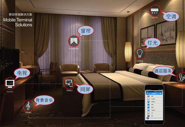 酒店客房控制系统